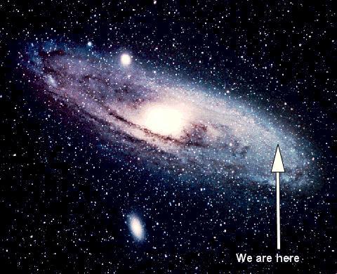 Earth in Milky Way